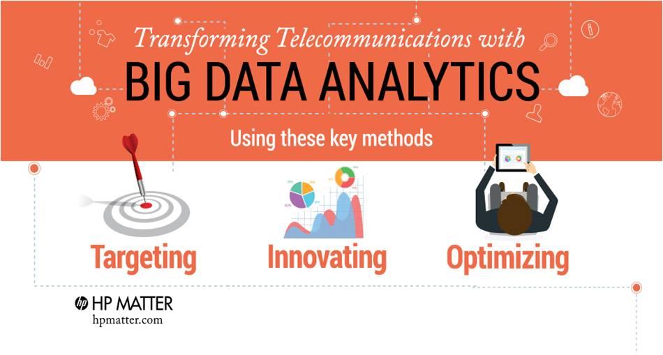Hp big data image