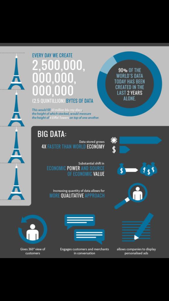 Big Data Stat