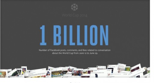 World Cup first to break 1 billion interactions on Facebook