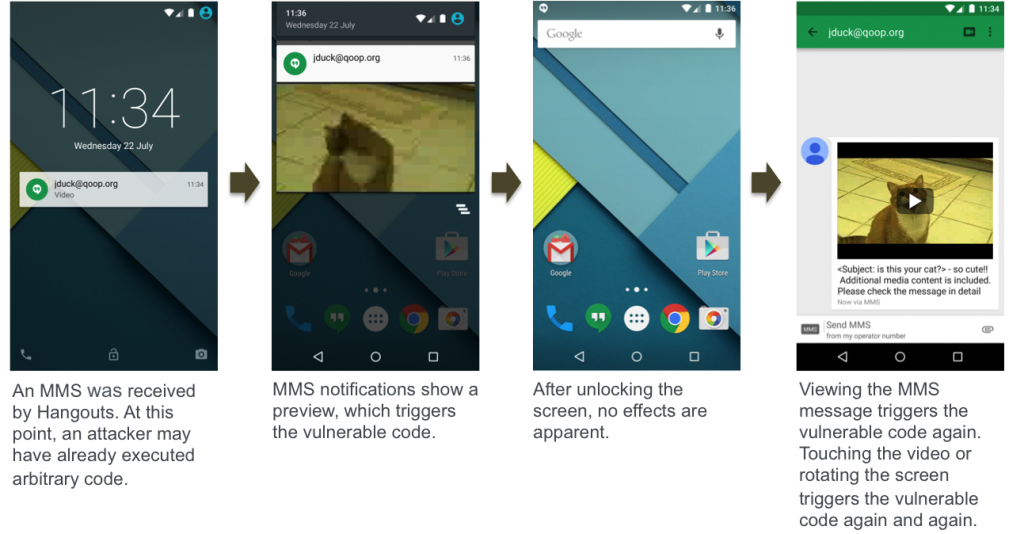 Android MMS bug