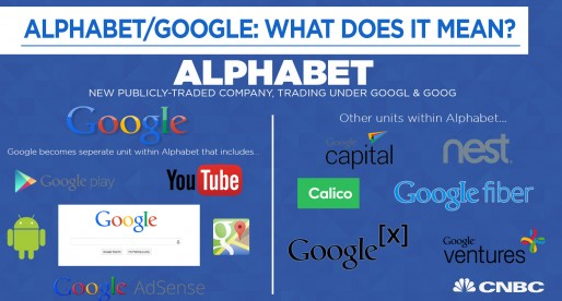 Google Had a Good Second Quarter And Is Now Valued At $540b