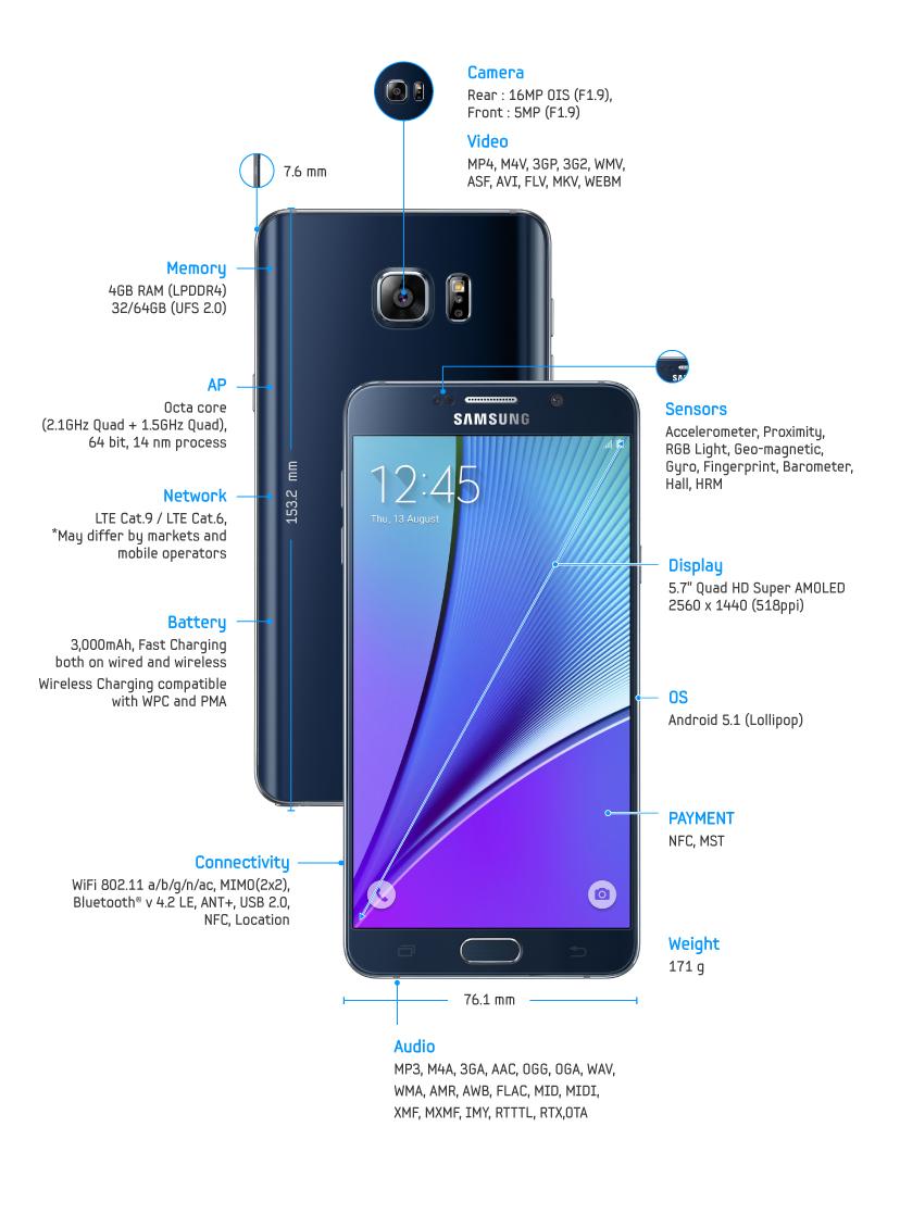 Samsung Galaxy-Note-5_Spec