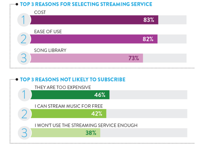 nielsen streaming stats