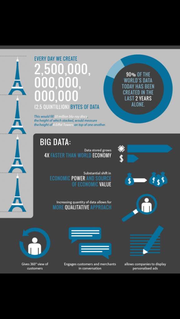Big Data Stat