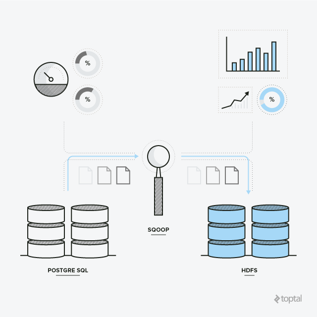 An HDFS Tutorial for Data Analysts Stuck With Relational Databases