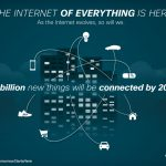 Experts Appraise The Development In Nigeria With Internet Of Everything