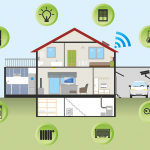 How Often Should You Replace Your Electronic Devices and Appliances