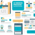 Limitations Of UX Design Of Mobile Apps