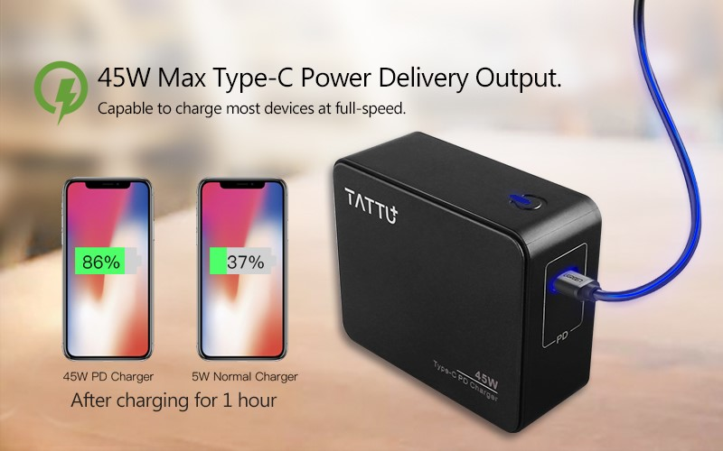 Best Type C Wall Charger For Phone, MacBook And More