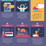 Infographic: Instagram Stories; How You Can Make It Work For You