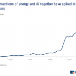 How To Be Prepared For Upcoming AI Revolutions In 2019
