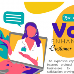 Infographic: How Can VoIP Enhance the Customer Experience?