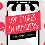 App Stores In Numbers: A Market Overview – Infographic