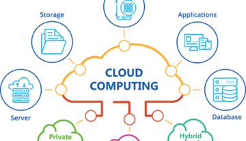 Here Are Some Pros And Cons Of Cloud Computing