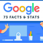Infographic: 5 Interesting Stats And Facts About Google In 2018