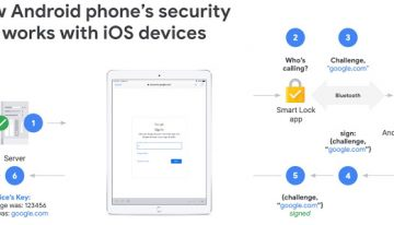You Can Now Use An Android Phone As A Physical Security Key For 2FA On iOS