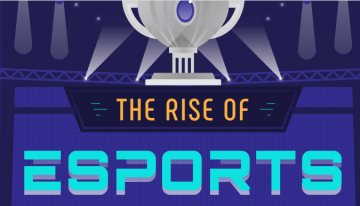 Infographic: The Brave New World Of Esports