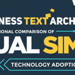 Infographic: Business Text Archiving – International Comparison of Dual SIM Technology