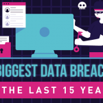 Infographic: 15 Of The Biggest Data Breaches In The Last 15 Years