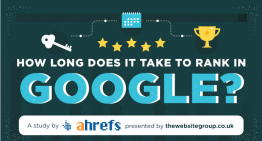 Infographic: How Long Does It Take to Rank in Google?