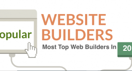 Infographic: How To Design A High-quality Website Step By Step?