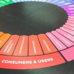 Your Content Marketing Strategy Could Be Failing Without You Knowing - Here's What Needs To Be Done